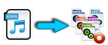 Como conocer la calidad de un archivo de audio comprimido