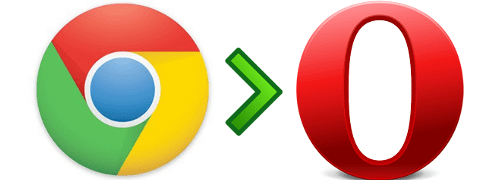 Instalar y usar extensiones de Chrome en Opera en Linux, Windows y Mac OS